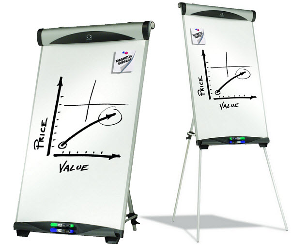 Tabletop adjustable dry-erase whiteboard